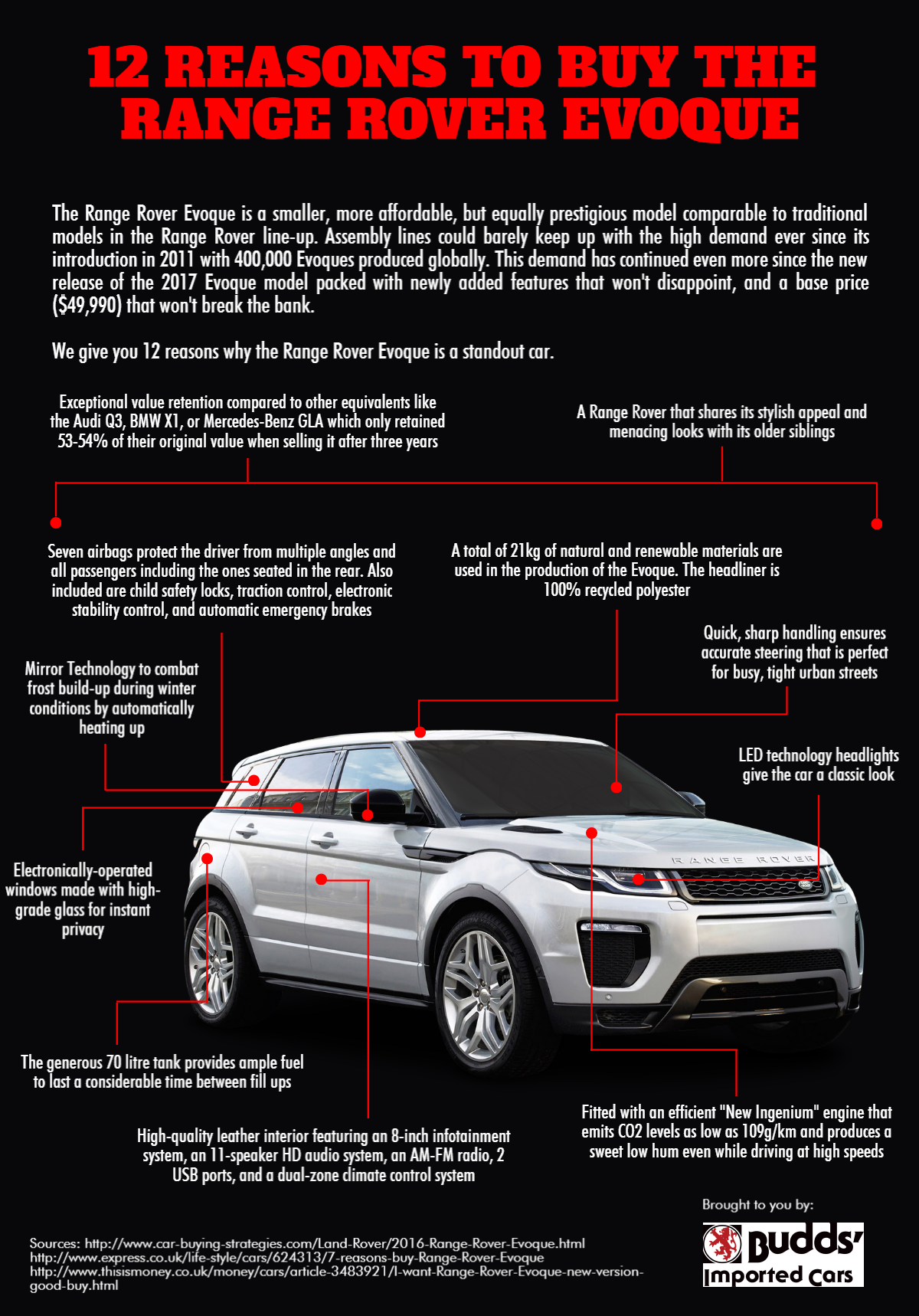 12_reasons_to_buy_a_range_rover_evoque-infographic-galleryr