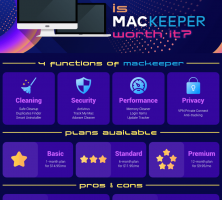 MacKeeper Review – ReviewsPlus