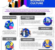 6 Steps for a Shift Toward Innovative Business Culture