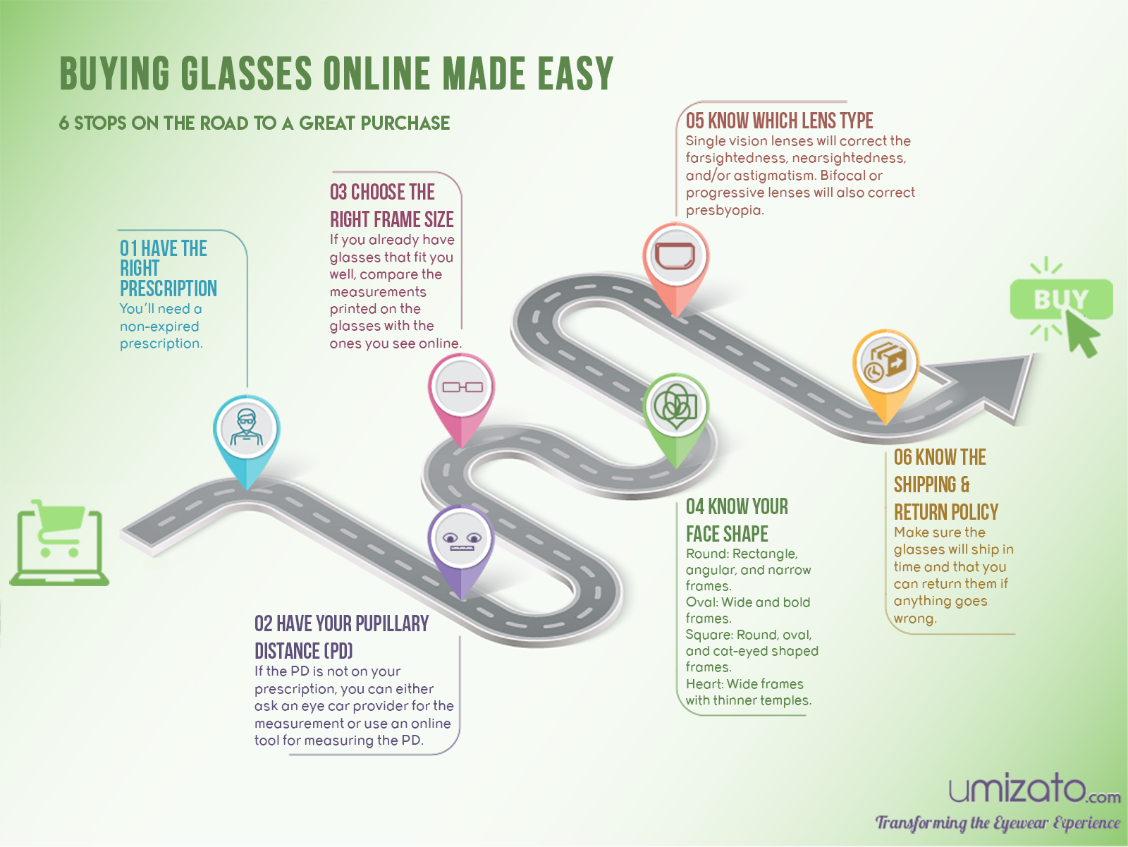 6 Easy Steps To Buying Glasses Online
