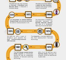 A-brief-history-of-barcodes-infographic