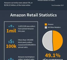 Amazon-Business-Opportunity-1