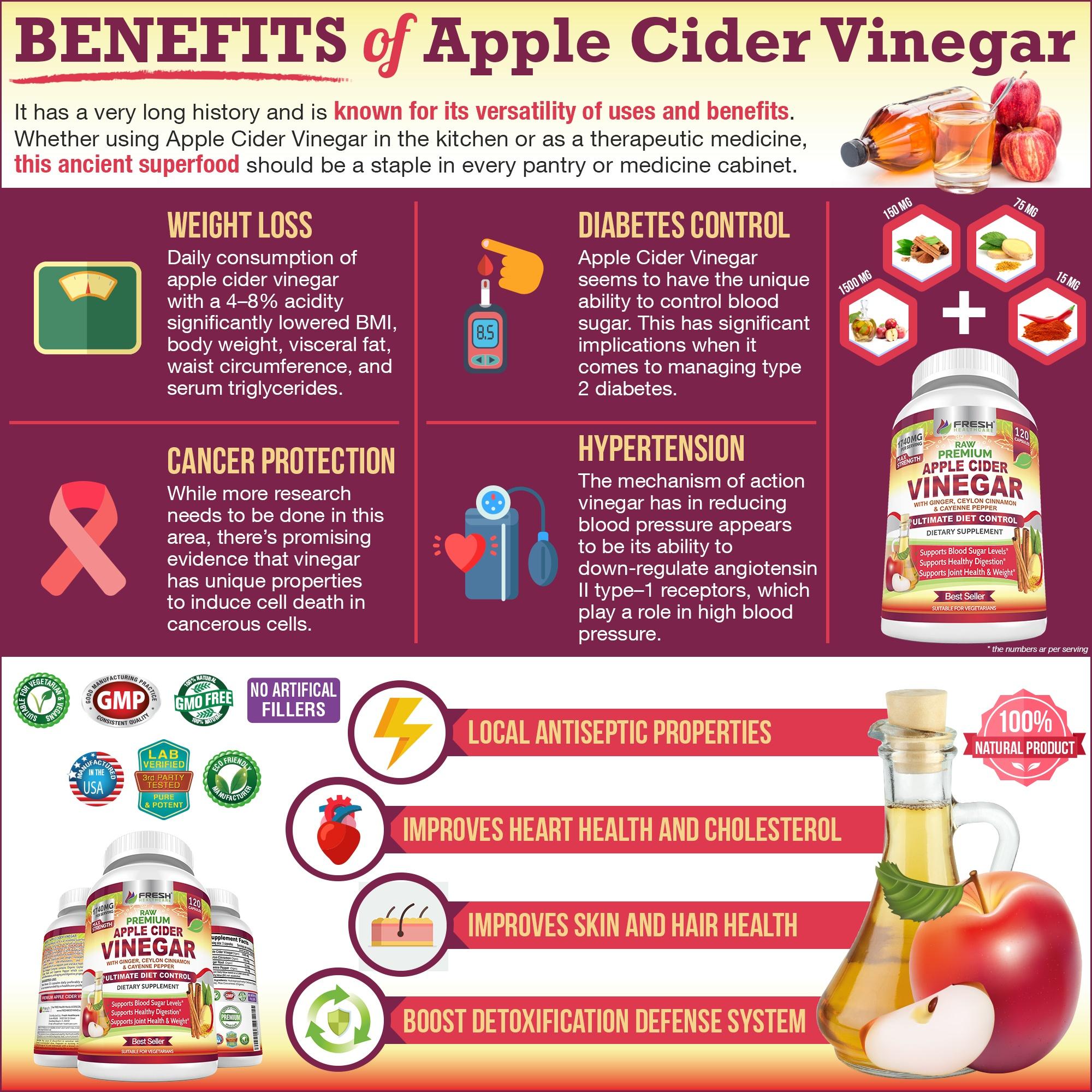 Apple-Cider-Vinegar-Infographic