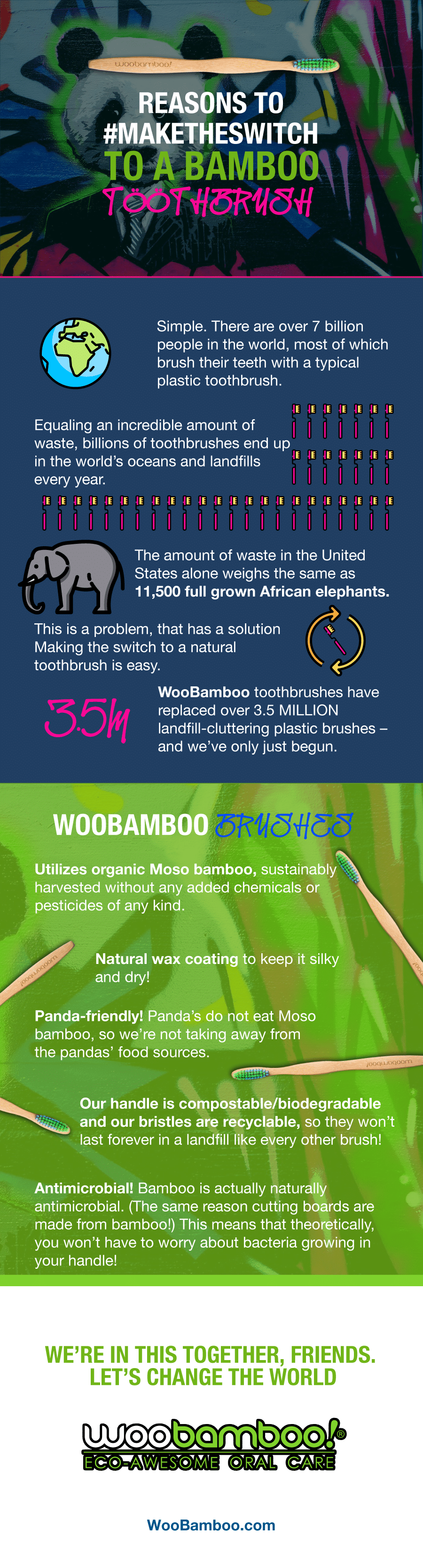 Reasons to #maketheswitch to a Bamboo Toothbrush