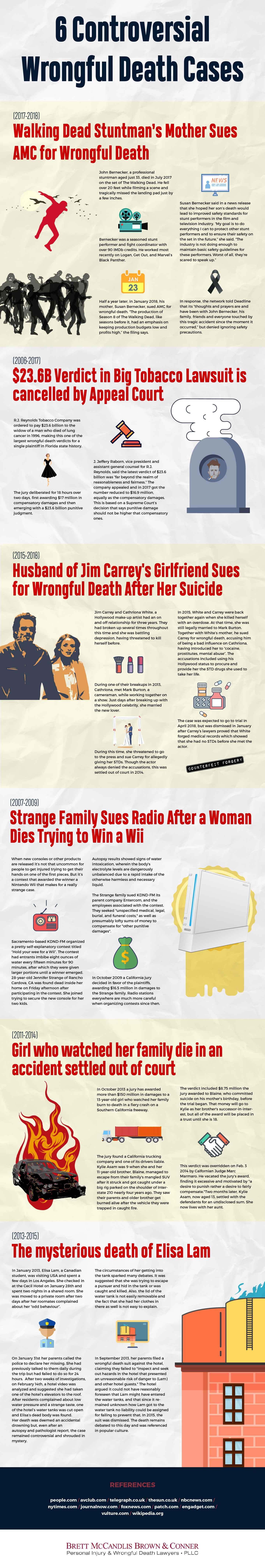 Brett-Law_Infographic_1