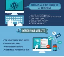 Learn To Build A Website With WordPress