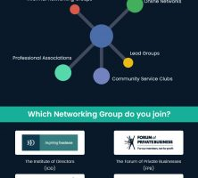 Best Business Networking Groups in the UK