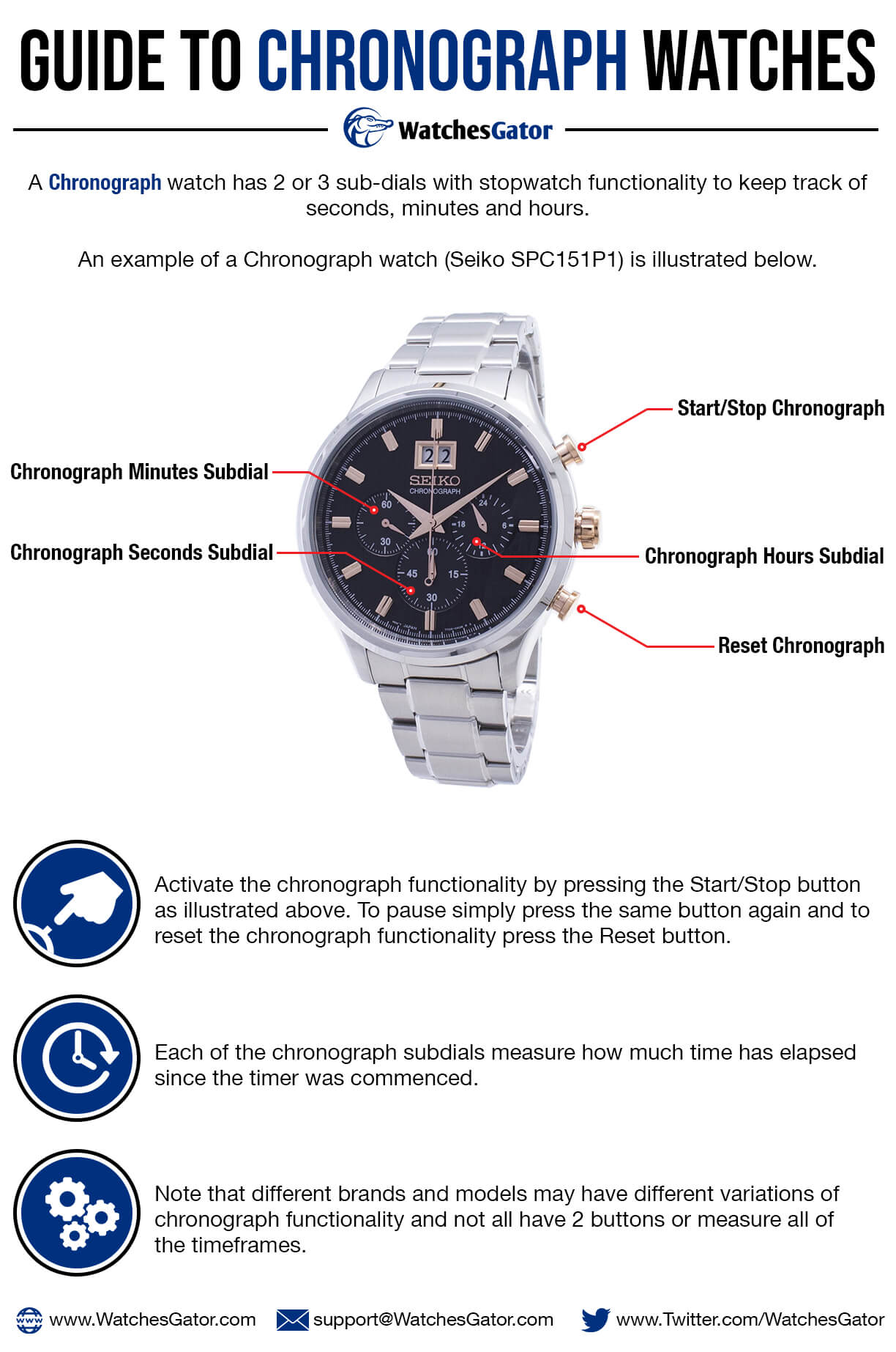 Guide To Chronograph Watches
