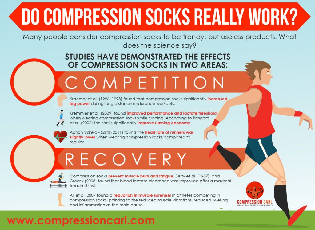 Compression-socks-1024x749