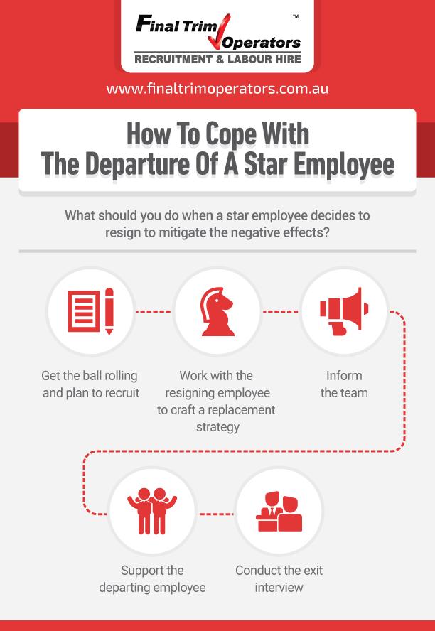 Coping with departure of a star employee