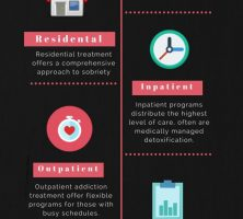 Couples-Drug-Rehab-infographic