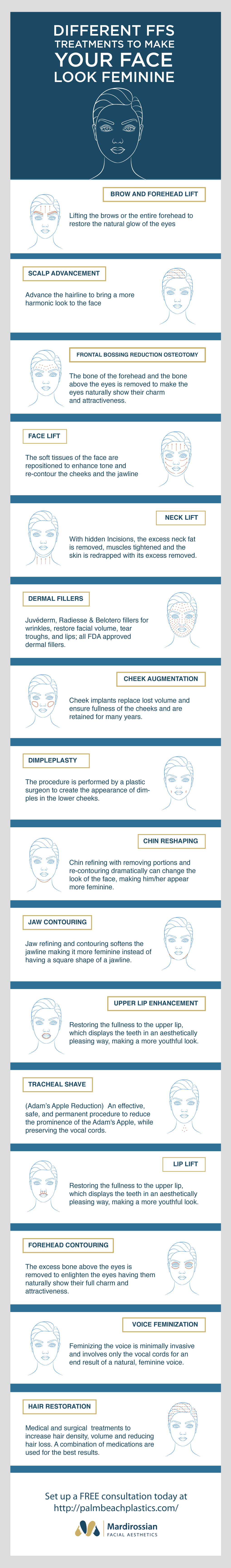 Different FFS Treatments to make your Face Look Feminine