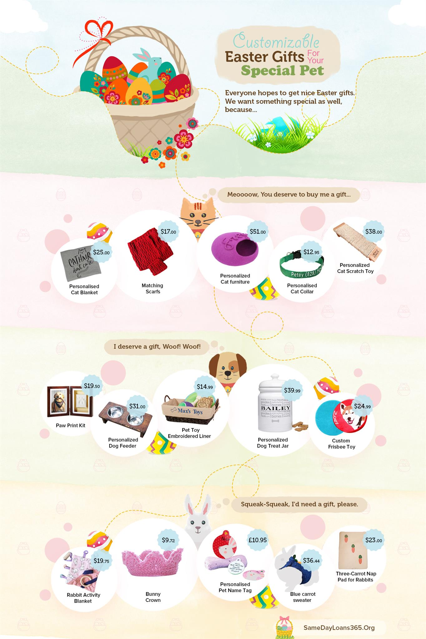 Best Customizable Easter Gifts For Your Special Pet