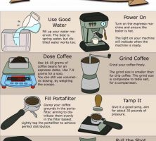 Espresso-Brewing-Infographic
