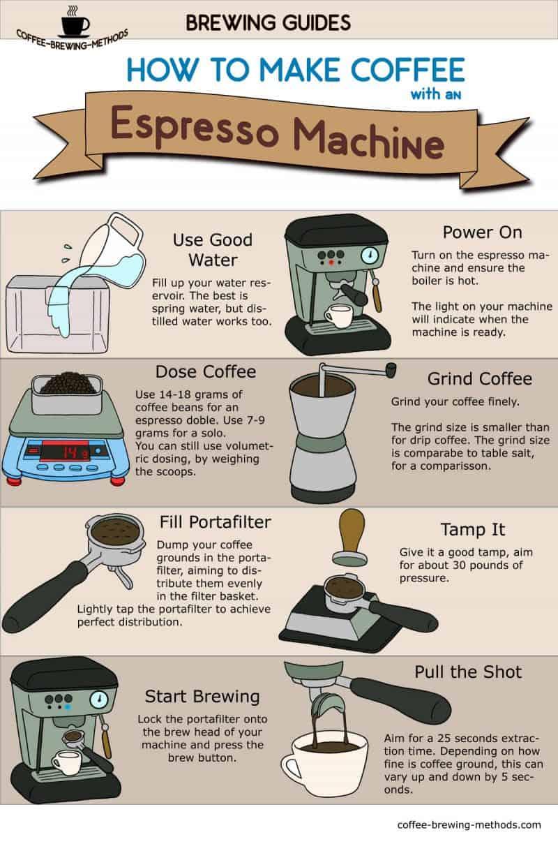 Espresso-Brewing-Infographic