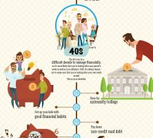 Finance_Goals_infographic