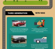 FordMustang_infographic