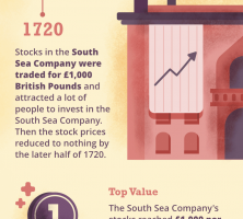 Global-Bubbles-infographic-galleryr