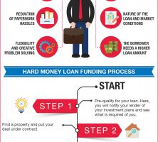 Hard_Money_Loans