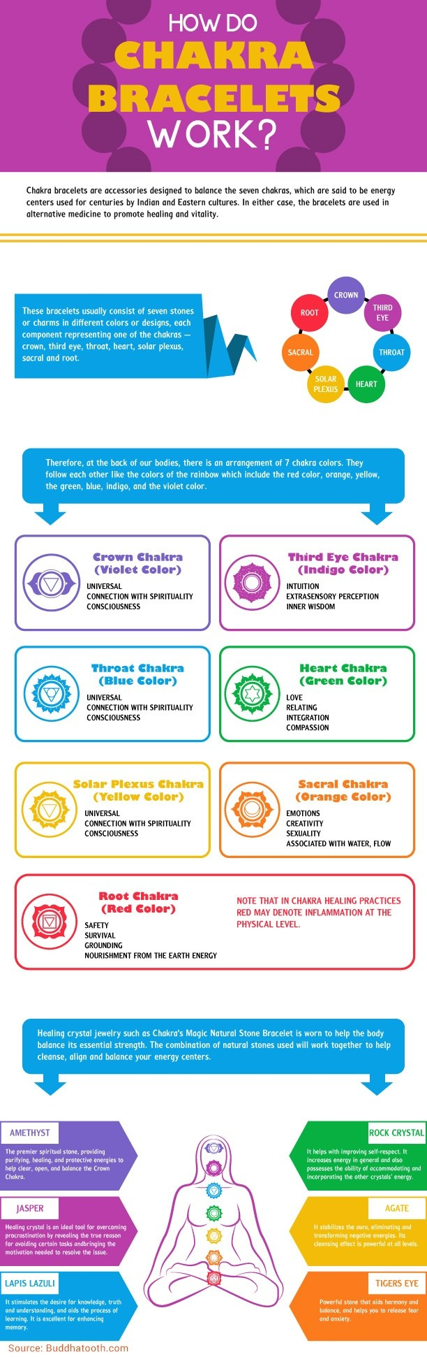 The Ultimate Guide to Chakra Balancing Bracelets