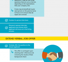 Hiring Checklist for Employers