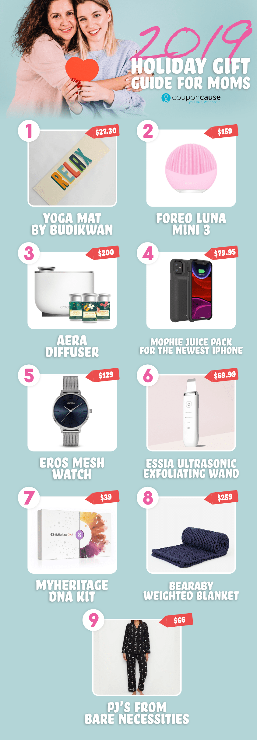 CouponCause Holiday Gift Guide for Moms 2019