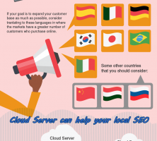How-to-Market-Your-App-Internationally-infographic-galleryr