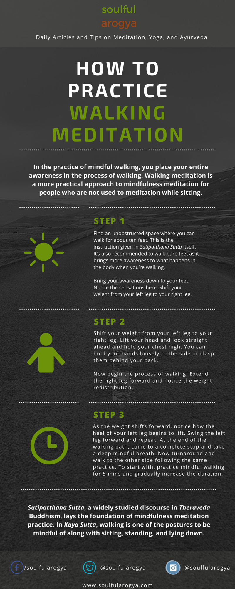 How-to-Practice-Walking-Meditation-Infographic-galleryr