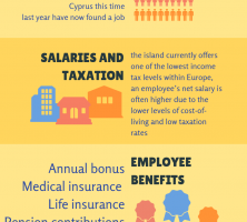 About Jobs in Cyprus