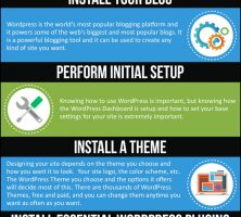 How_to_Start_a_Blog_Infographic