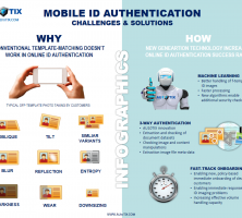 IX infographics - Mobile ID authentication challenges