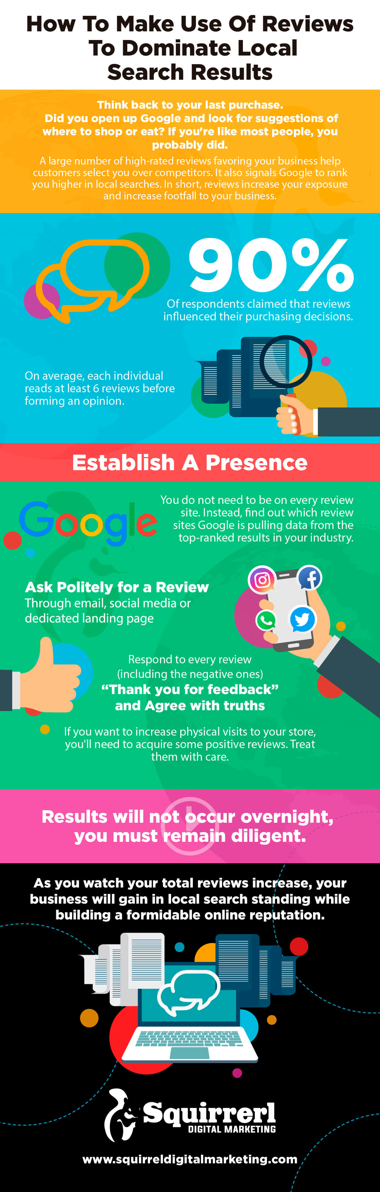 Infographic__Use_reviews_to_dominate_search