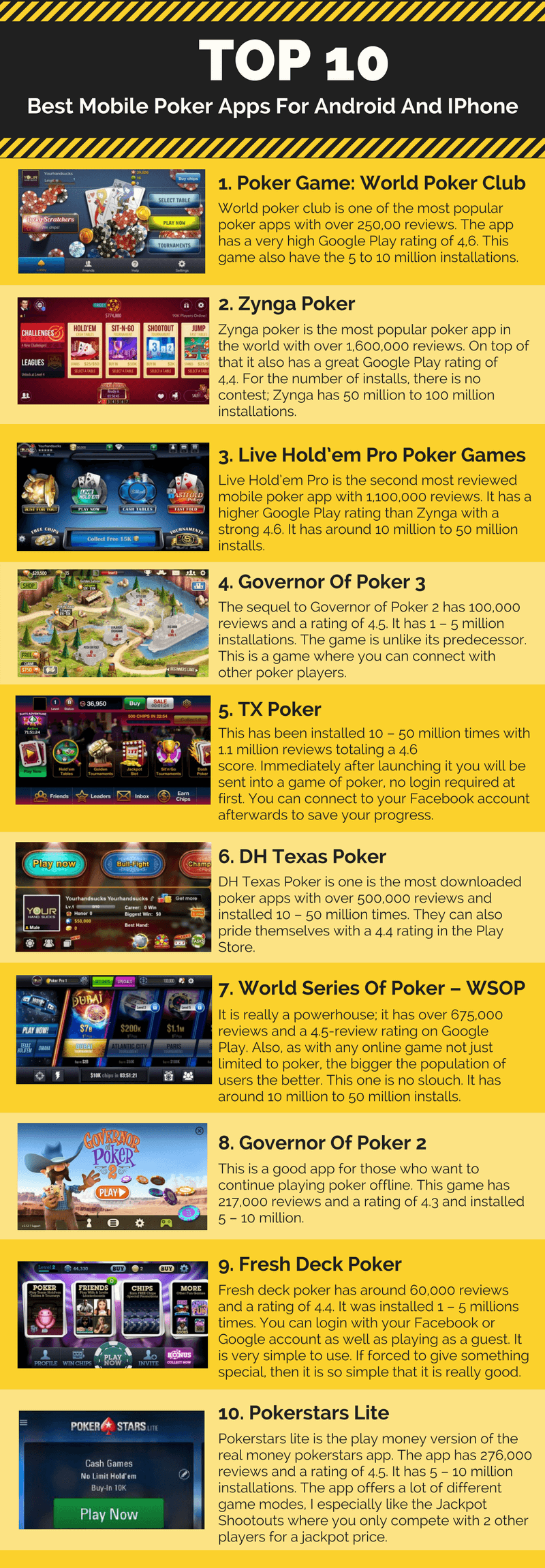 Best online casinos poland