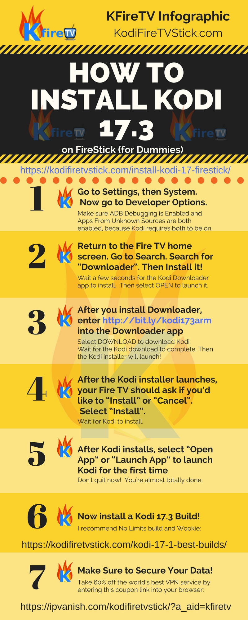 Kodi-17.3-Firestick-Install-Infographic-Plus-No-Limits-Magic-Build-Compressed