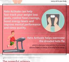 KonsciousKeto_Infographic_NEW