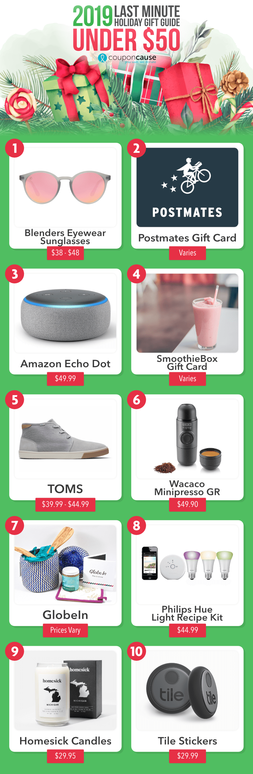 CouponCause 2019 Last-Minute Holiday Gift Guide Under $50