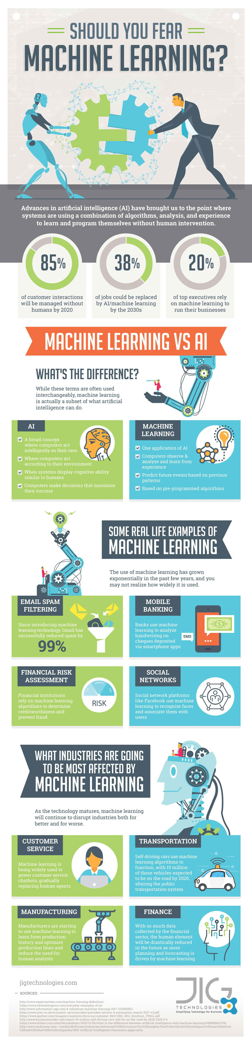 Machine-learning-infographic-galleryr