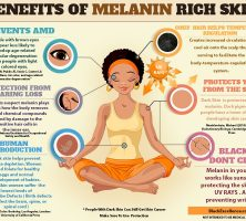 Melanin-Black-People-Melanin-Skin-Melanin-Hair-Infographic