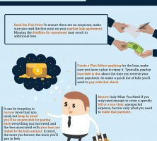 Payday-loans-infographic