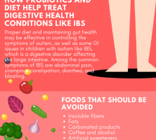 Probiotics and Autism-infographic-galleryr