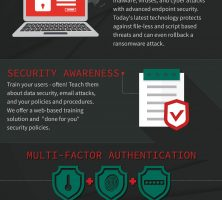 Ransomware_AttackIG-infographic