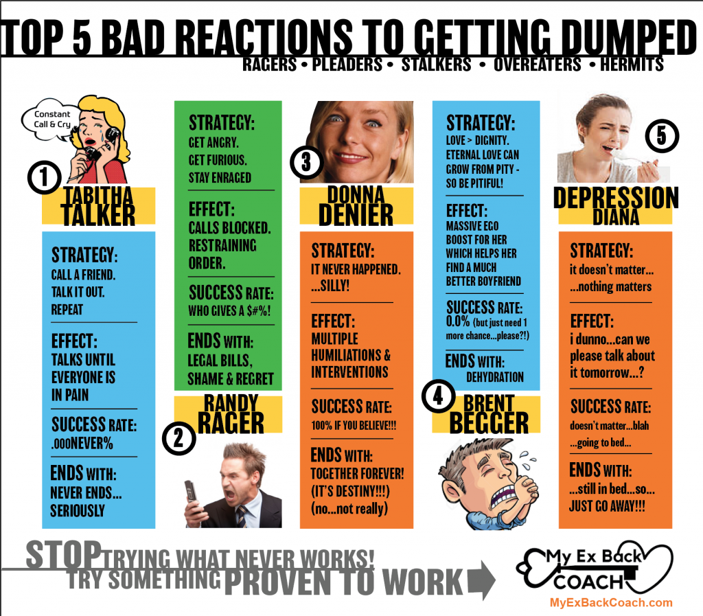 Reactions-To-Being-Dumped-infographic