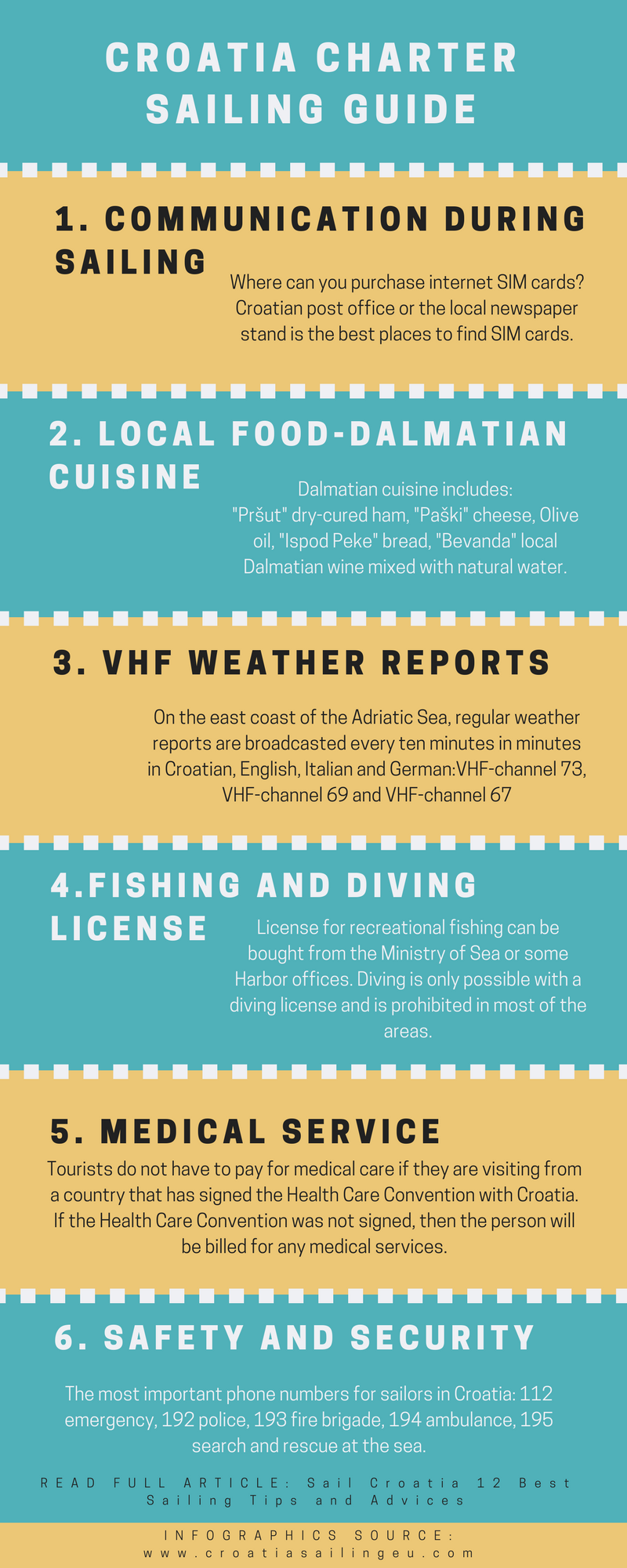 Sail-Croatia-12-Best-Sailing-Tips-and-Advices-Infographic