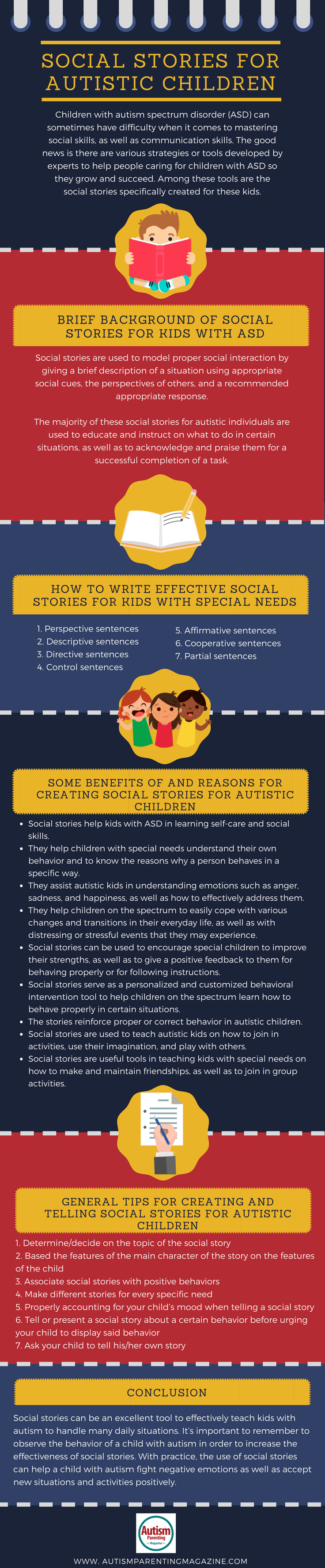 Social Stories for Autistic Children-infographic-galleryr