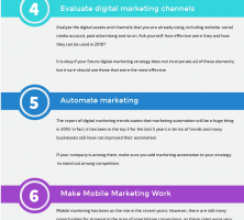 Steps to create your Digital Marketing Strategy