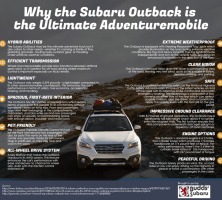 subaru-outback-infographic