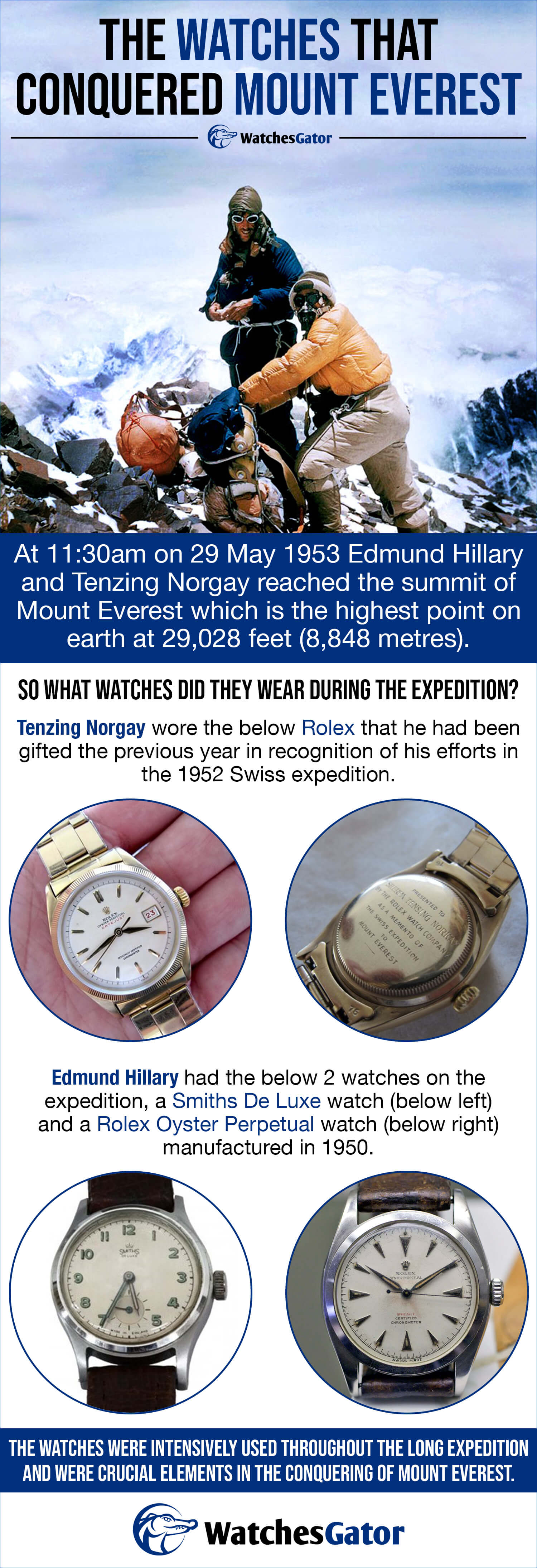 The Watches That Conquered Mount Everest