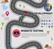 Web-development-solution-infographic