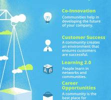 Why-We-Build-Online-Community-infographic-galleryr