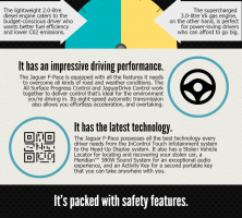 Why_The_Jaguar_F-Pace_is_the_Fastest_Selling_Jaguar_Ever_infographic